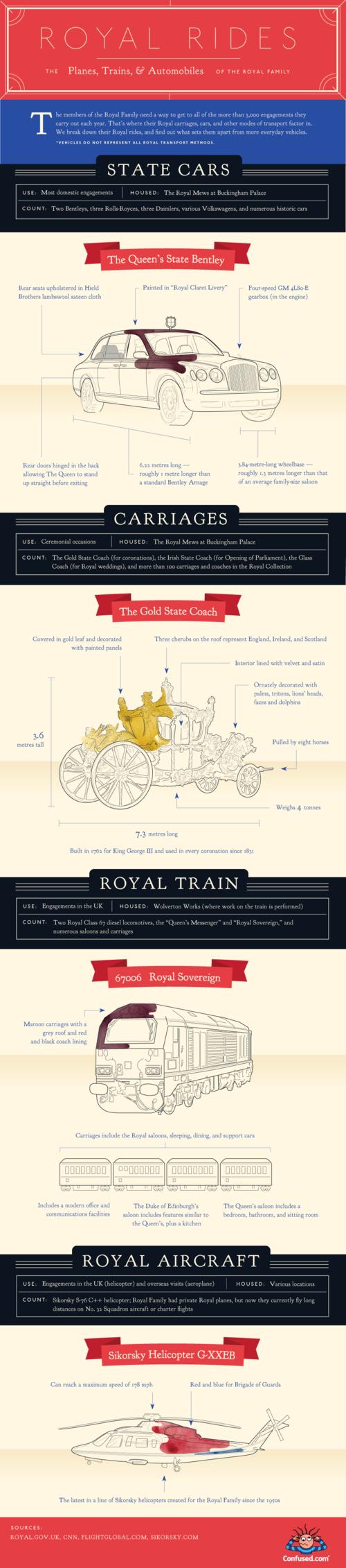 Royal_rides