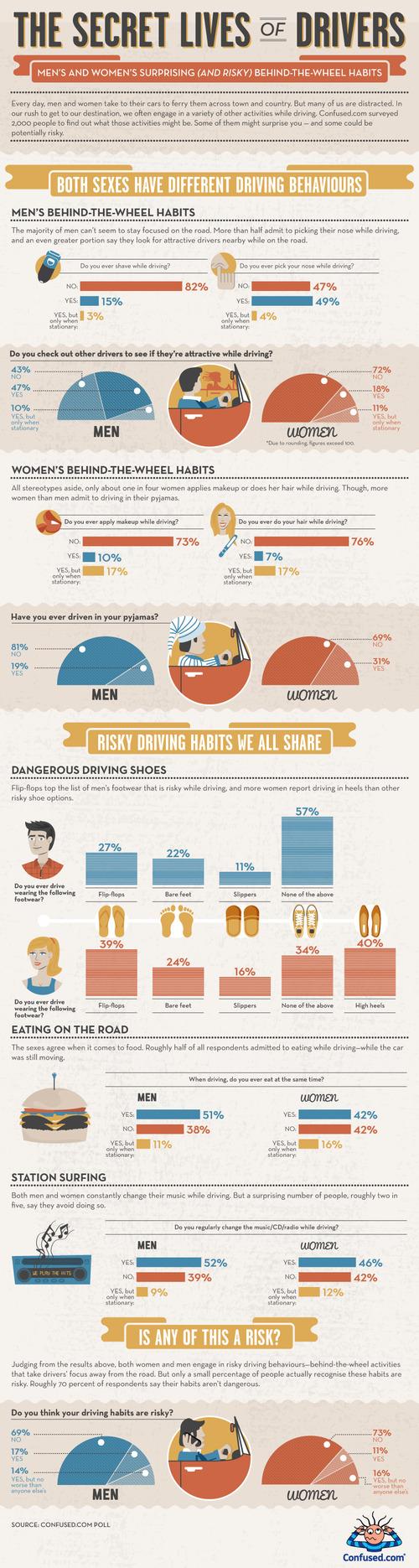 Secret-lives-of-drivers_-_bad_driving_habits