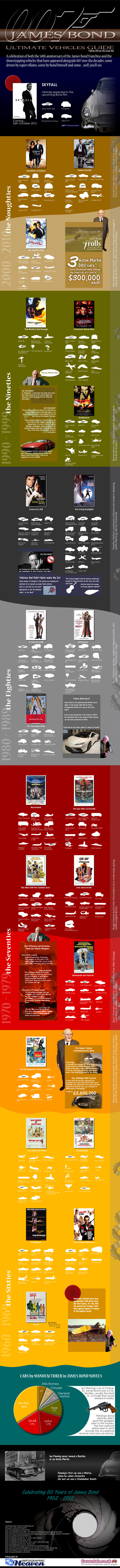 The_james_bond_ultimate_vehicle_guide_infographic